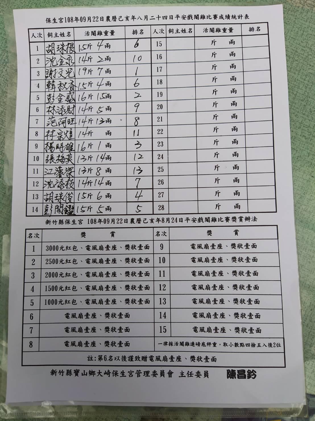 108.9.22 平安戲
